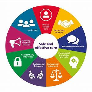 Get Ready For New Standards For Pharmacy Professionals