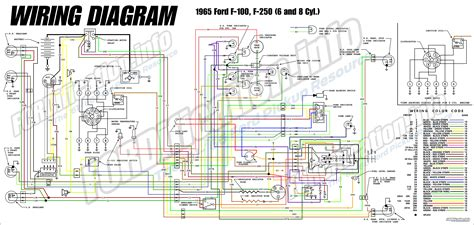 1965 Ford F150 Wiring Diagram by 1965 Ford Truck Wiring Diagrams Fordification Info The