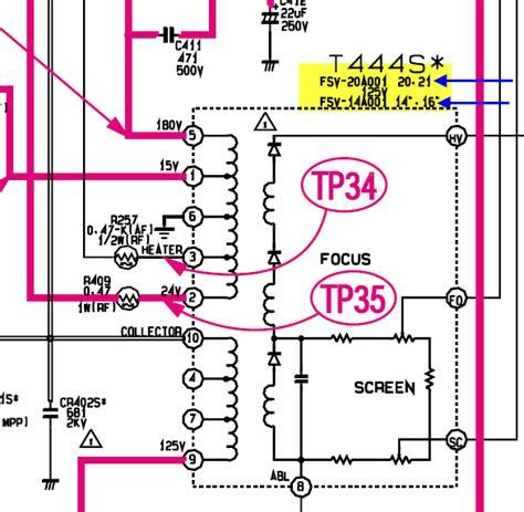 solucionado tv samsungg modelo ct 2088bl 6x xap yoreparo