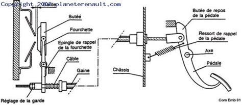 reglage dun embrayage hydraulique
