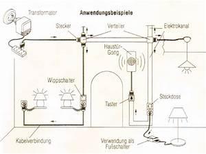 Elektrik Selber Verlegen : bodo hennig steckdose 1 st ck ~ Lizthompson.info Haus und Dekorationen