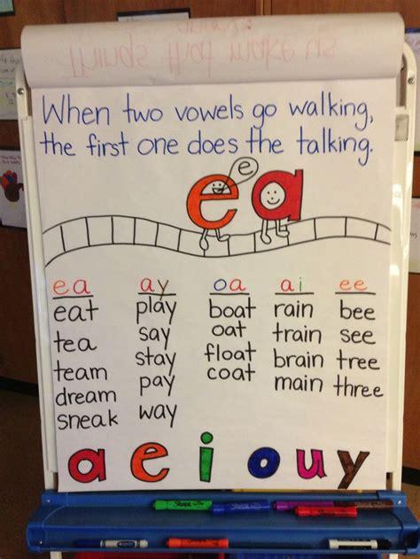teachings  hoot word family anchor chart fun