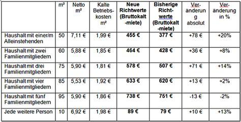 Wohnung Für Hartz 4 Empfänger Berlin by Kosten Heizung Single Downloadsrm