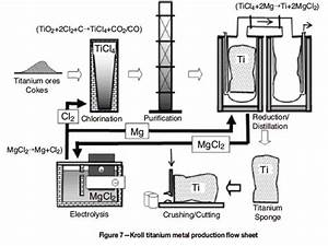 The Role Of Metallurgy In Enhancing Beneficiation In The