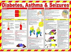 First Aid & Treatment Posters Diabetes, Asthma