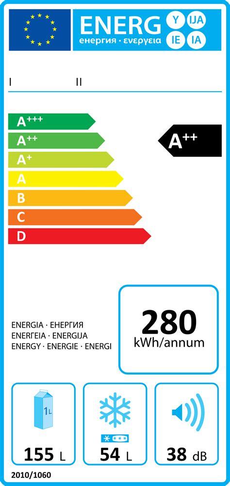 European Union Energy Label