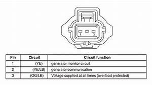 92 F150 Alternator Wiring Diagram
