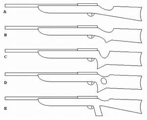 stock firearms military wiki fandom powered by wikia With rifle stock template