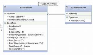Visual Studio Uml Class Diagram  U0026 Modeling Of Generic