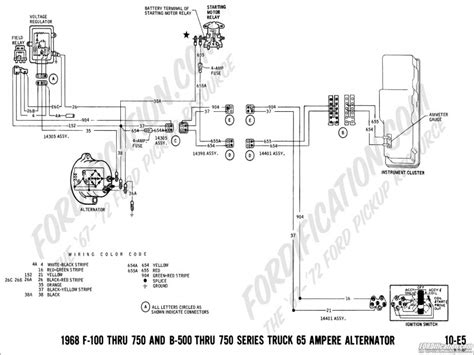 1979 Ford F 150 Alternator Wiring by 1977 Ford F 150 Wiring Diagram Voltage Regulator Wiring