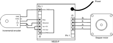 Digital Products Mds Microstepping Motor Driver