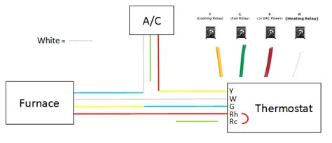 Wire Hvac Wiring Color by Wiring A Thermostat Home Automation Tech