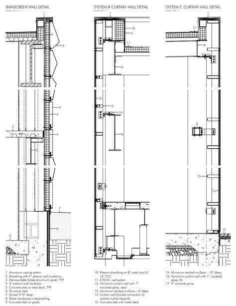 Rutgers Campus Cornerstone by TEN Arquitectos - Archpaper.com