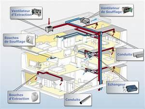 VMC dans un bâtiment collectif : conditions d installation et règlementation Thermicien