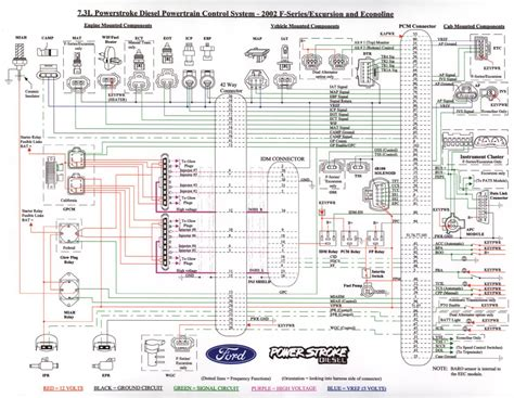 02 F250 Fuel Wiring Diagram by 2002 F350 Wiring Schematic Daily Update Wiring Diagram