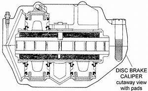 Disc Brake Caliper  Cutaway View  - Diagram View