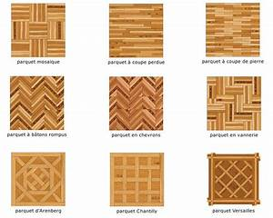 lames de terrasse en bois et dalles idees sur les motifs deco With différents types de parquet