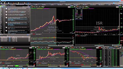 trading software how to buy trade a stock before it triples make