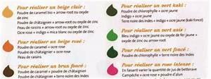 Comment Faire Du Rose En Peinture : du maquillage naturel et de l 39 art de l 39 crire 1 l ~ Melissatoandfro.com Idées de Décoration