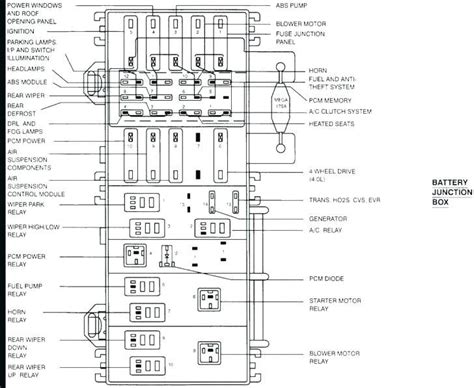 Nissan Xterra Fuse Diagram Auto Electrical Wiring