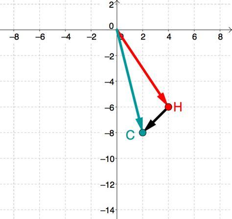 A Berechnen by Vektor Zwischen Zwei Punkten Berechnen Lernen Mit Serlo