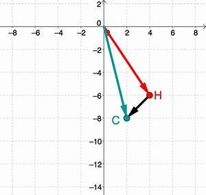 Gewinnmaximum Berechnen Mathe : vektor zwischen zwei punkten berechnen mathe artikel ~ Themetempest.com Abrechnung