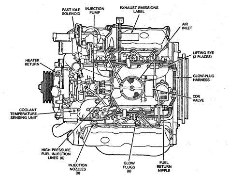 Engine Jet Drive