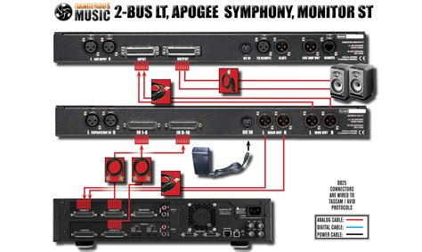 Dbx Crossover Wiring Diagram by 2 Lt With Symphony And St Diagram Jpg Dangerous