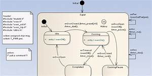 Generate Efficient Source Code From Uml State Diagrams And