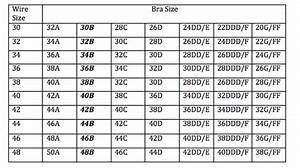 C Cup Breast Size Chart Sister Sizing And Underwires The Bramakery