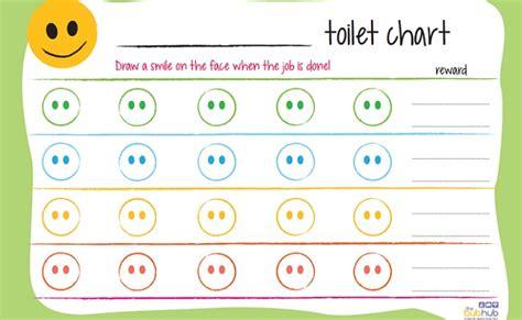 struggling  toilet training print   reward charts bub hub