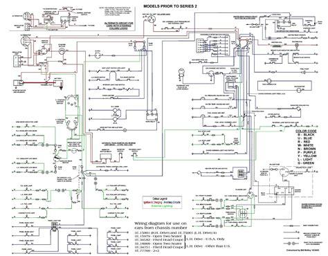 2000 jaguar xj8 wiring diagram auto electrical wiring
