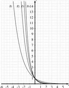 Schnittpunkt Mit Y Achse Berechnen Lineare Funktion : pstricks ber die linearen funktionen hinaus ~ Themetempest.com Abrechnung