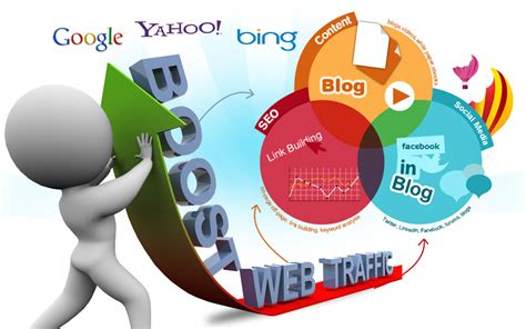 website optimization company why choose offshore seo experts for business