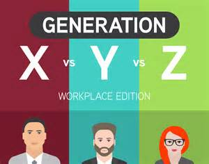 Generation X Y and Z