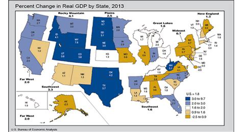 bureau of economic analysis us department of commerce maryland ranks 49th among states for growth in