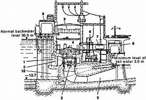 diagram hydraulic power units piping diagram wiring With trailer besides hydraulic dump trailer pump wiring diagram also calico