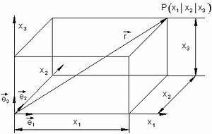 Vektor Aus Betrag Und Winkel Berechnen : betrag und richtungskosinus von vektoren mathe brinkmann ~ Themetempest.com Abrechnung
