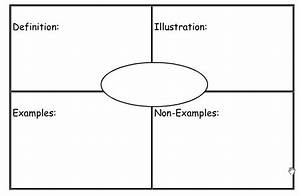 Frayer Model Vocabulary Graphic Organizer