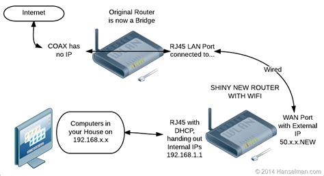moca network diagram wiring schematics