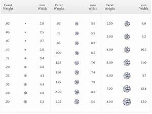Diamond Price Chart 2015 Weighing In On Diamond Carat What Does It Mean