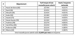 Numero Pacifica Assurance : prix moyen assurance jeune conducteur voiture occasion occaz auto prix assurance auto ~ Medecine-chirurgie-esthetiques.com Avis de Voitures