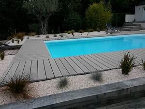 Bois Composite Pour Terrasse : les lames de terrasse en bois composite pour border votre ~ Edinachiropracticcenter.com Idées de Décoration