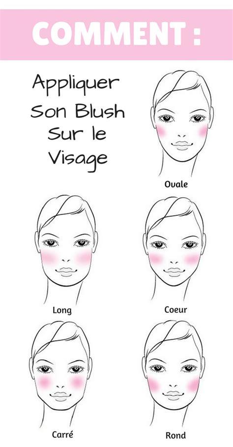 Comment bien appliquer le blush ? marie claire