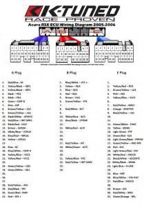 similiar k20a2 ecu pinout keywords peterbilt headlight wiring diagram besides acura rsx ecu wiring