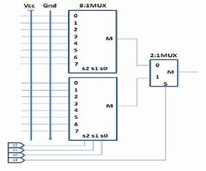 Making 16x1 Multiplexer By Using Two 8x1 Multiplexer And One 2x1