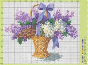 картинки для вышивки крестом схемы фрукты