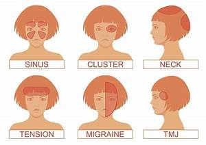 Headache Guide  Different Types Of Headaches