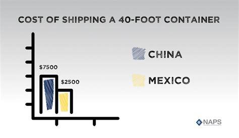 Mexico Vs China Manufacturing Comparison Naps
