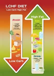 HD wallpapers printable diet plans